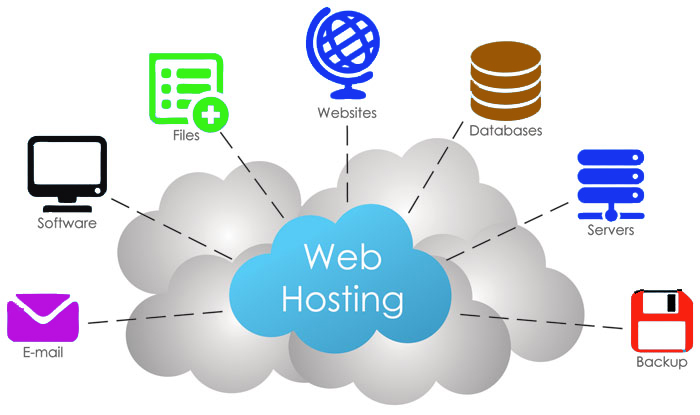 How Web Hosting Providers Develop Your