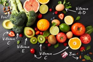 How Veganism and Plant